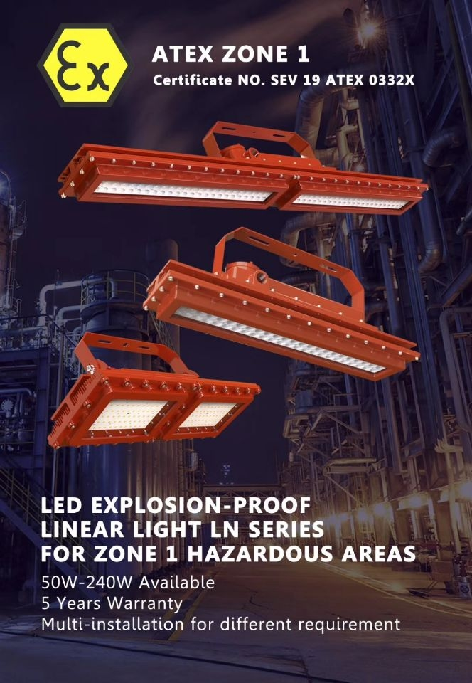 LED explosion proof lamps Sri Lanka